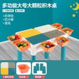京东PLUS会员:imybao/麦宝创玩儿童多功能积木桌子 54.9元(需用券)