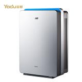 YADU 亚都 KJ500G-S5 空气净化器 1799.1元
