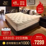 KING KOIL 金可儿 酒店精选系列 鎏金 乳胶弹簧床垫 1.8*2m 7290元包邮