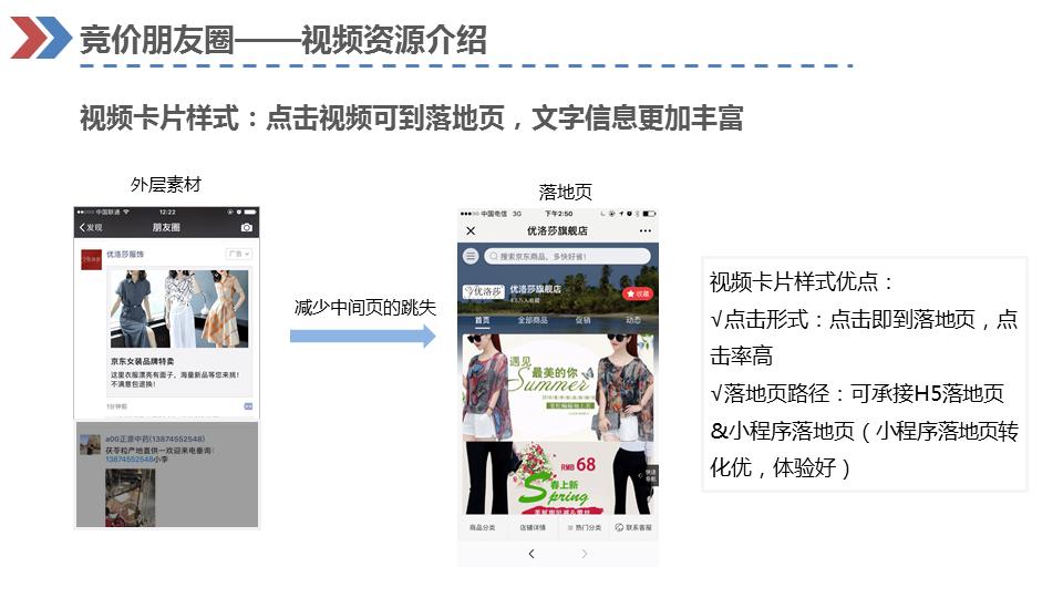 微信朋友圈视频广告及投放流程